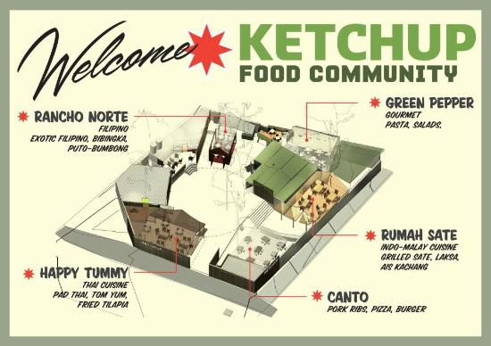 ketchup-food-community
